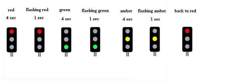3 x ho    oo traffic signal led light model train