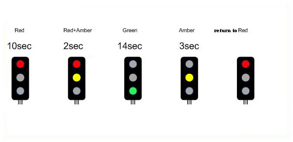 1 x model railway traffic signal light controller circuit